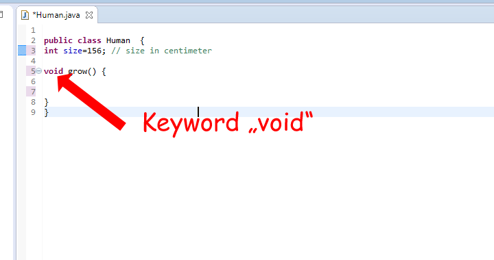 Java Keyword void