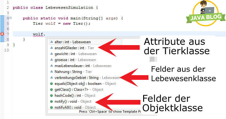 Java Vererbung Tier anlegen