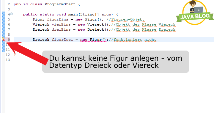 Java-Polymorphie-andere-Richtung